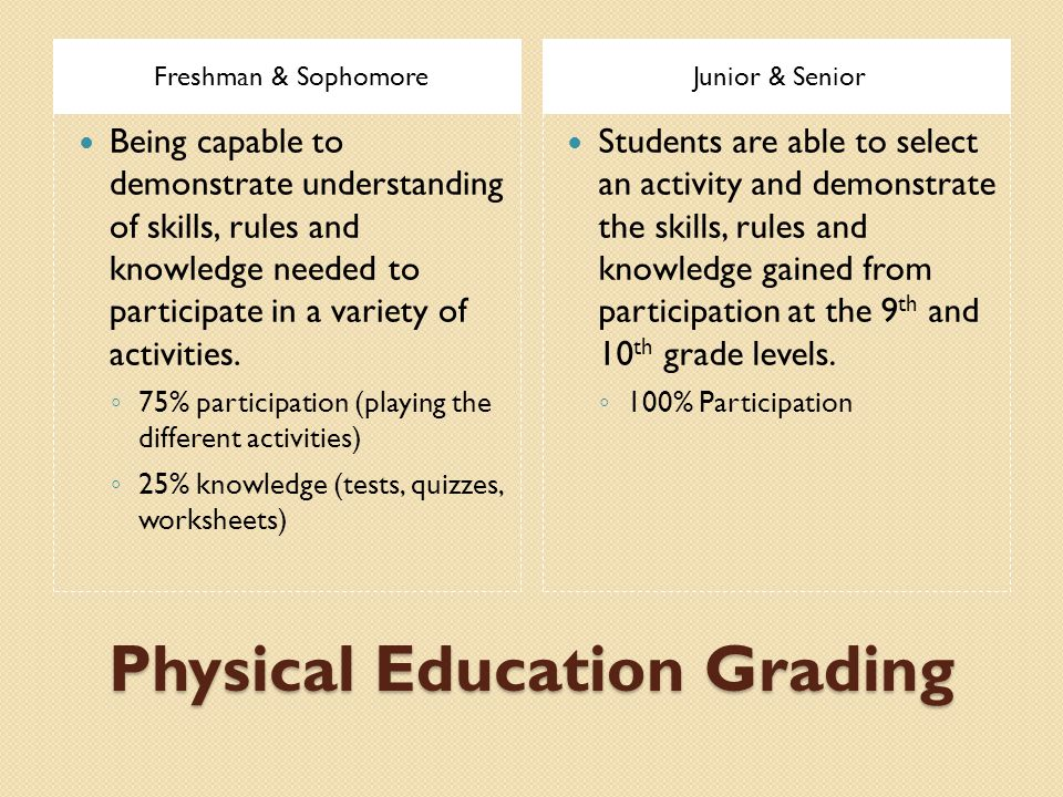 Physical Education Grading Freshman & SophomoreJunior & Senior Being capable to demonstrate understanding of skills, rules and knowledge needed to par
