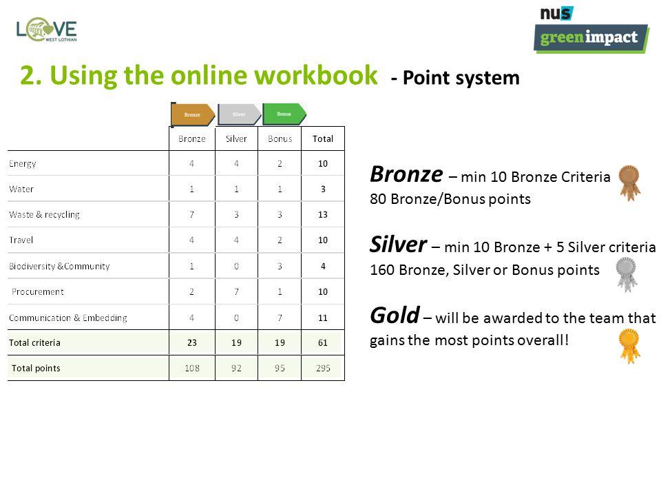 2. Using the online workbook - Point system Bronze – min 10 Bronze Criteria 80 Bronze/Bonus points Silver – min 10 Bronze + 5 Silver criteria 160 Bron
