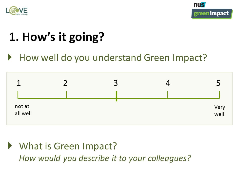  How well do you understand Green Impact.  What is Green Impact.
