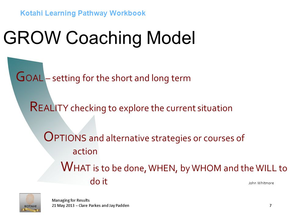 Managing for Results 21 May 2013 – Clare Parkes and Jay Padden 7 Kotahi Learning Pathway Workbook GROW Coaching Model G OAL – setting for the short and long term R EALITY checking to explore the current situation O PTIONS and alternative strategies or courses of action John Whitmore W HAT is to be done, WHEN, by WHOM and the WILL to do it