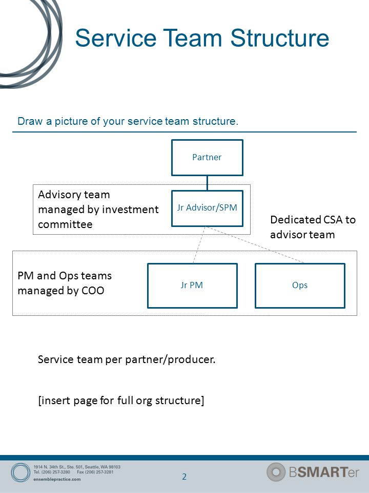 Service Team Structure 3 From day 1 we recognize the need to transfer from a siloed organization to a more collaborative team-based environment with a goal of ensuring clear accountability for the partners across the firm.