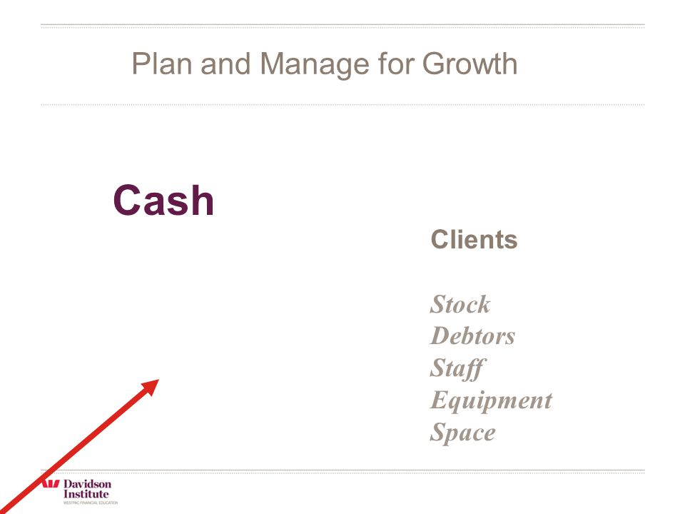 Cash Clients Stock Debtors Staff Equipment Space Plan and Manage for Growth