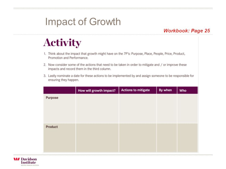 Impact of Growth Workbook: Page 25