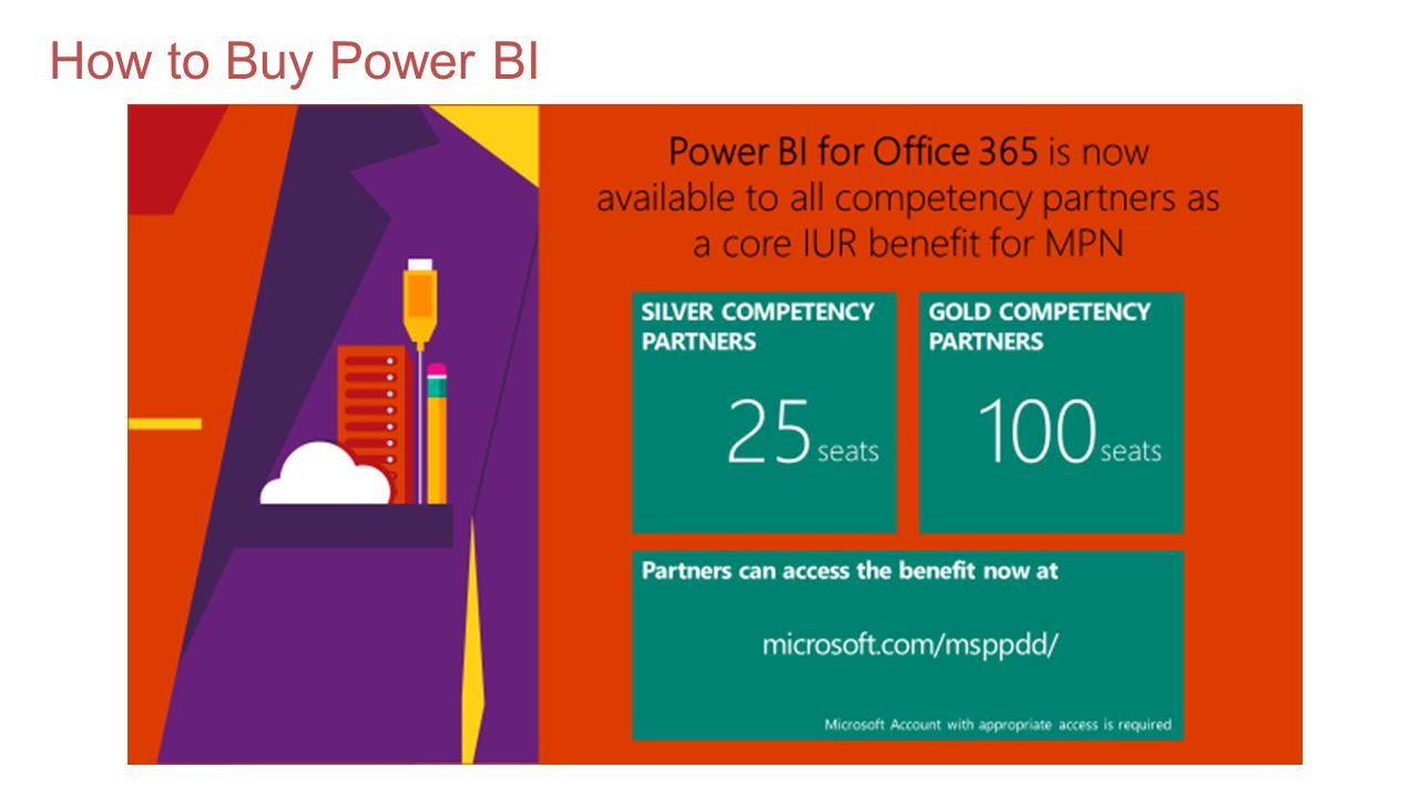How to Buy Power BI 22