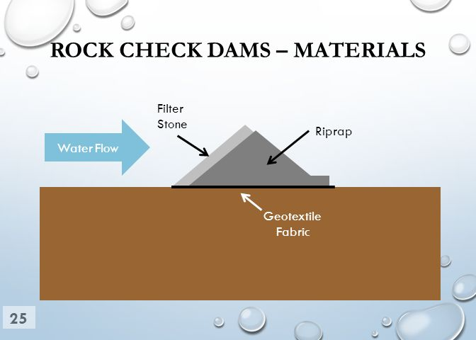ROCK CHECK DAMS – MATERIALS Water Flow Riprap Geotextile Fabric Filter Stone 25