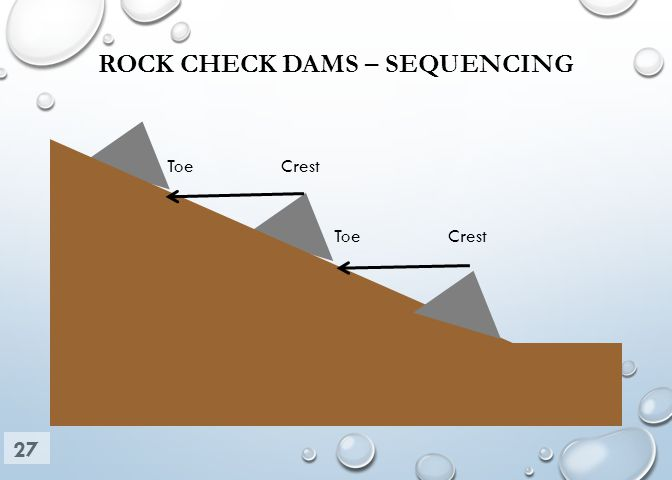 ROCK CHECK DAMS – SEQUENCING Crest Toe 27