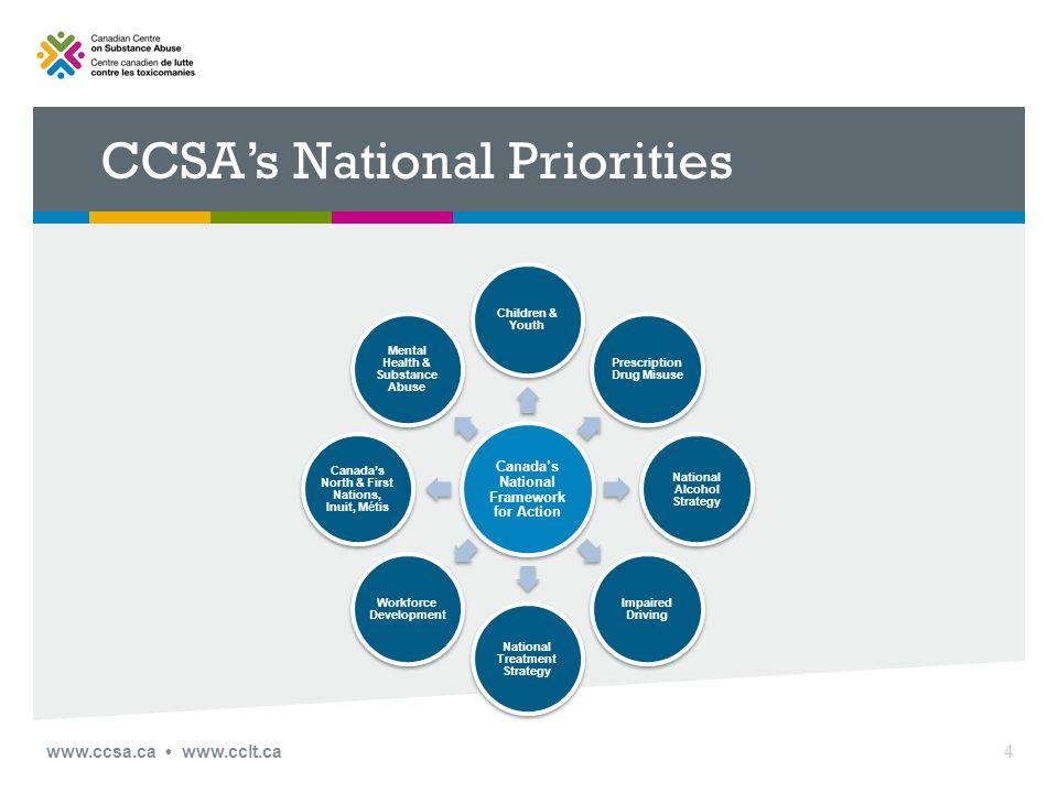 www.ccsa.ca www.cclt.ca25 Thank You