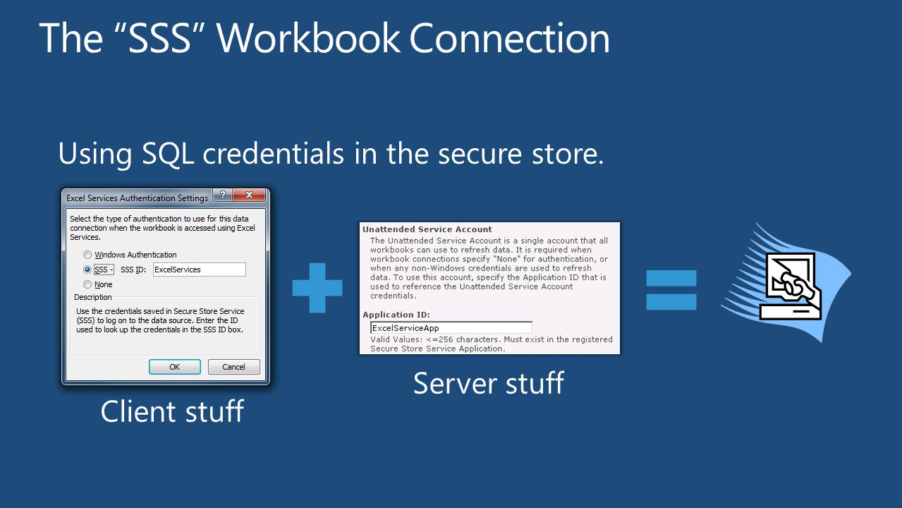 Using SQL credentials in the secure store. Client stuff Server stuff