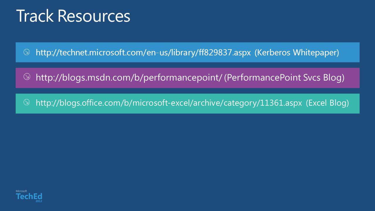 http://technet.microsoft.com/en-us/library/ff829837.aspx (Kerberos Whitepaper) http://blogs.msdn.com/b/performancepoint/ (PerformancePoint Svcs Blog)