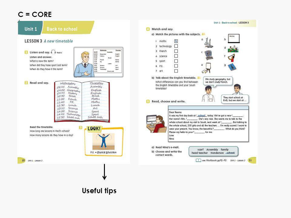 Useful tips C = CORE