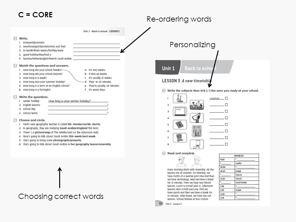 Re-ordering words Personalizing Choosing correct words C = CORE