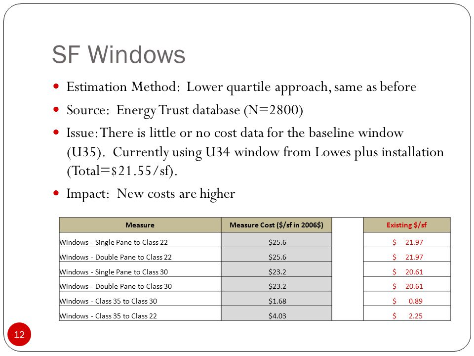 SF Windows 12 Estimation Method: Lower quartile approach, same as before Source: Energy Trust database (N=2800) Issue: There is little or no cost data for the baseline window (U35).