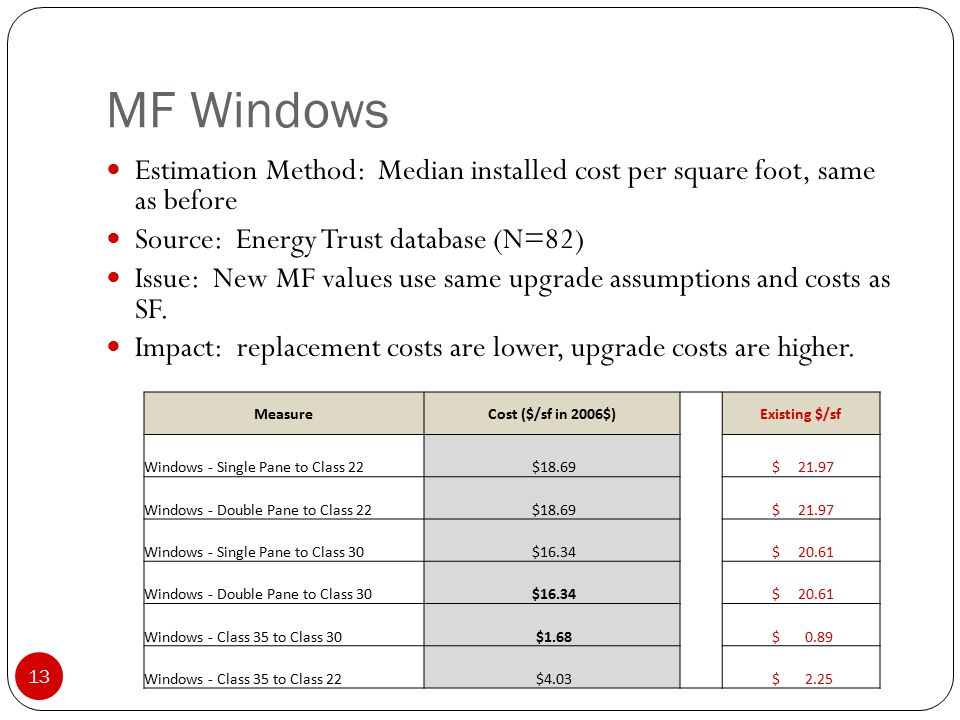 MF Windows 13 Estimation Method: Median installed cost per square foot, same as before Source: Energy Trust database (N=82) Issue: New MF values use same upgrade assumptions and costs as SF.