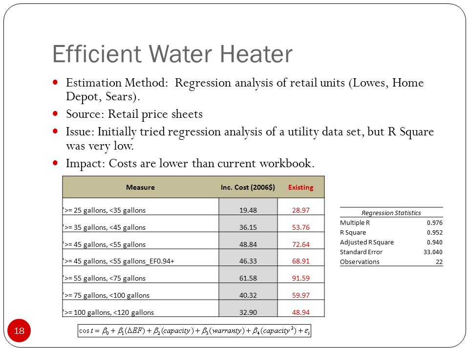 Efficient Water Heater 18 Estimation Method: Regression analysis of retail units (Lowes, Home Depot, Sears).