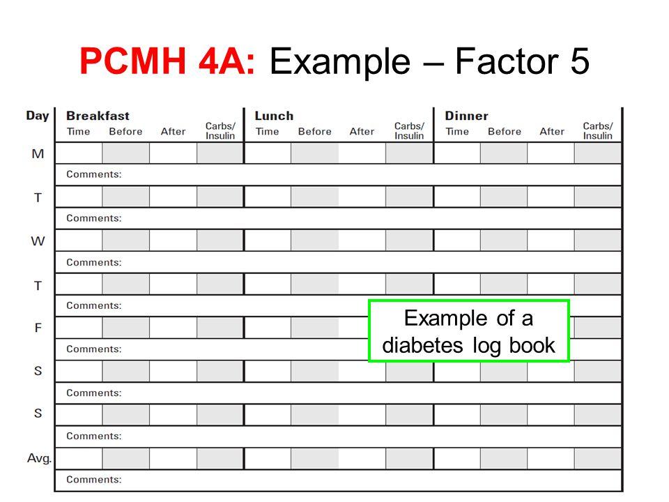 PCMH 4A: Example – Factor 5 Example of a diabetes log book