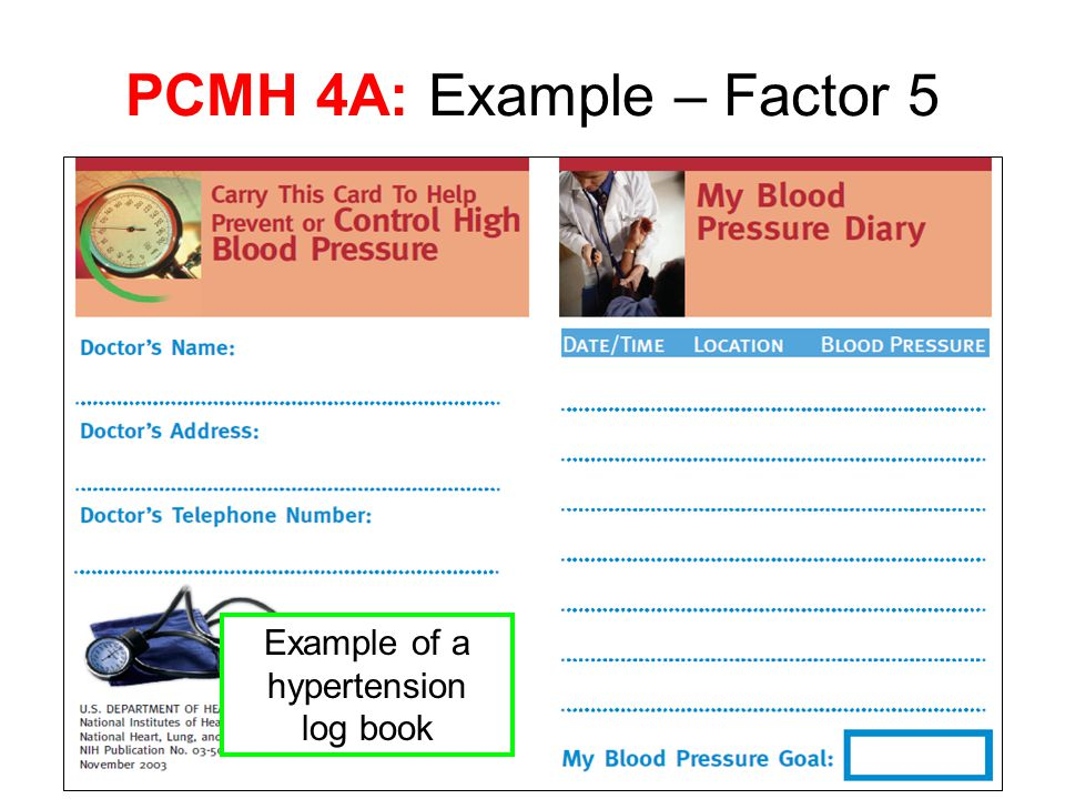 PCMH 4A: Example – Factor 5 Example of a hypertension log book
