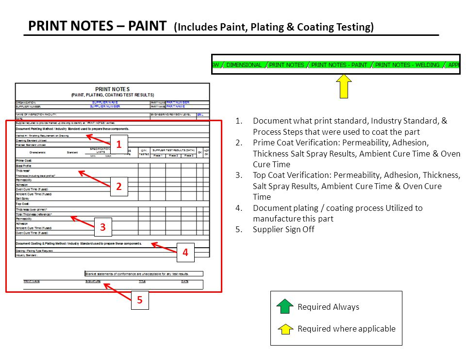PRINT NOTES – PAINT (Includes Paint, Plating & Coating Testing) 1.Document what print standard, Industry Standard, & Process Steps that were used to coat the part 2.Prime Coat Verification: Permeability, Adhesion, Thickness Salt Spray Results, Ambient Cure Time & Oven Cure Time 3.Top Coat Verification: Permeability, Adhesion, Thickness, Salt Spray Results, Ambient Cure Time & Oven Cure Time 4.Document plating / coating process Utilized to manufacture this part 5.Supplier Sign Off Required Always Required where applicable 1 2 3 4 5