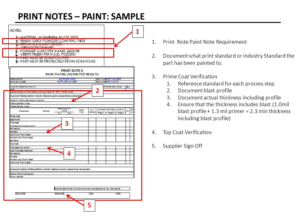 PRINT NOTES – PAINT: SAMPLE 1.Print Note Paint Note Requirement 2.Document what print standard or Industry Standard the part has been painted to.