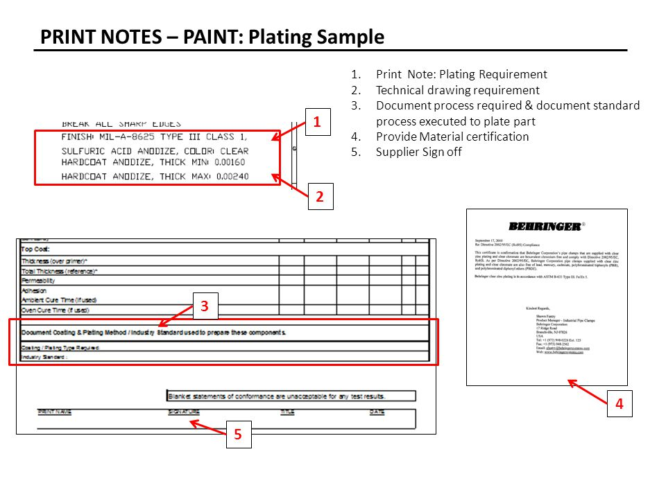 PRINT NOTES – PAINT: Plating Sample 1.Print Note: Plating Requirement 2.Technical drawing requirement 3.Document process required & document standard process executed to plate part 4.Provide Material certification 5.Supplier Sign off 4 3 5 1 2