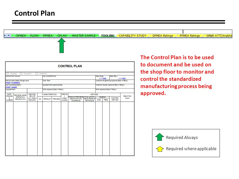 Control Plan Required Always Required where applicable The Control Plan is to be used to document and be used on the shop floor to monitor and control the standardized manufacturing process being approved.