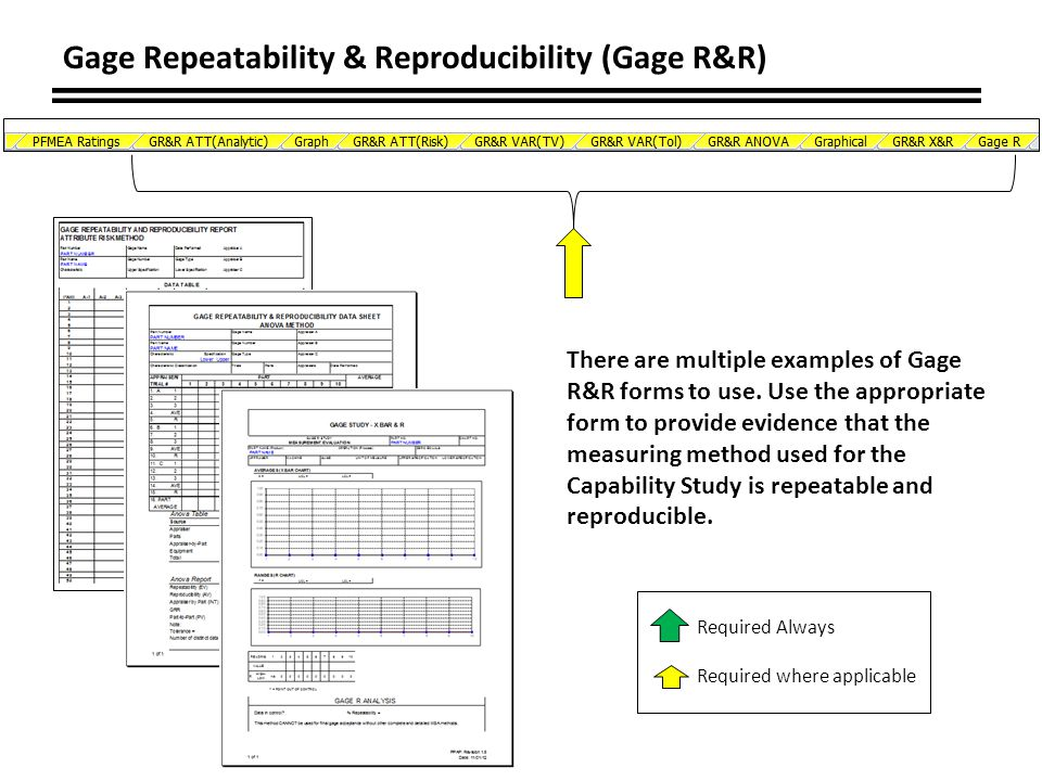 Gage Repeatability & Reproducibility (Gage R&R) Required Always Required where applicable There are multiple examples of Gage R&R forms to use.