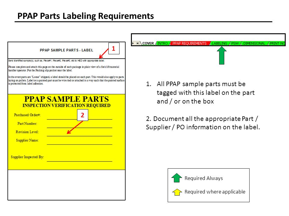 PPAP Parts Labeling Requirements 1.All PPAP sample parts must be tagged with this label on the part and / or on the box 2.