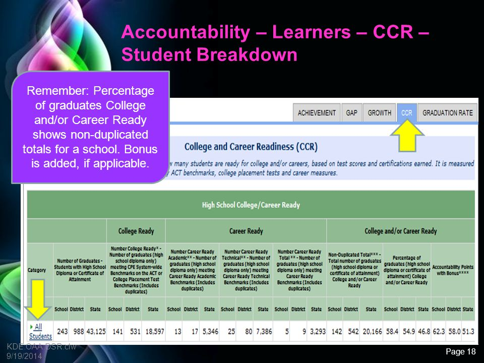 Free Powerpoint Templates CCR Questions What are the criteria for the 3 categories – college, career or both.