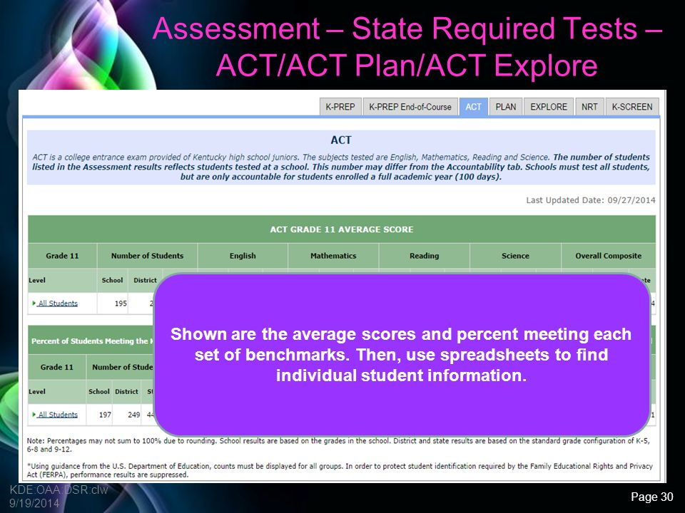 Free Powerpoint Templates Assessment – Other Tests – Advanced Placement or NAEP KDE:OAA:DSR:clw 9/19/2014 Advanced Placement data is loaded as it becomes available from the vendor.