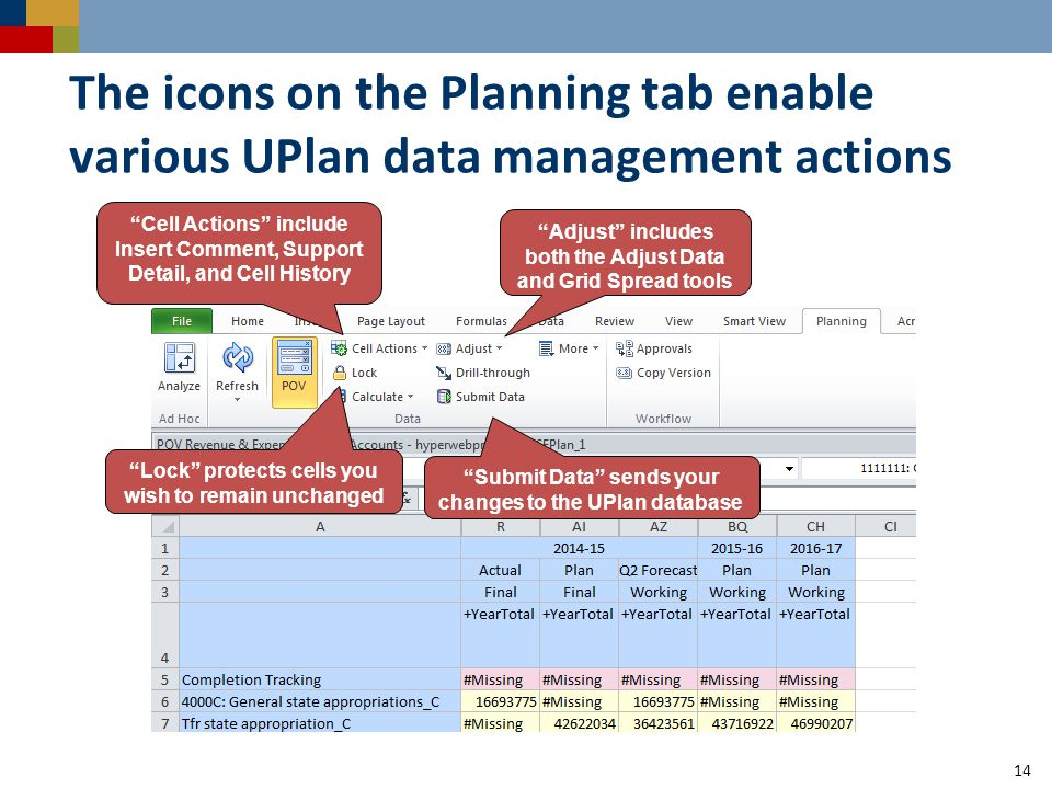 "The icons on the Planning tab enable various UPlan data management actions 14 ""Cell Actions"" include Insert Comment, Support Detail, and Cell History"