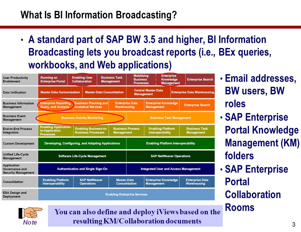 14 BEx Broadcasting Wizard Ad Hoc Scheduling Access BEx broadcasting wizard from the context menu in a query BEx broadcasting wizard is a tool for end users to distribute queries and workbooks to single individuals or larger audiences through email, printers, or SAP Enterprise Portal 5.0 or 6.0