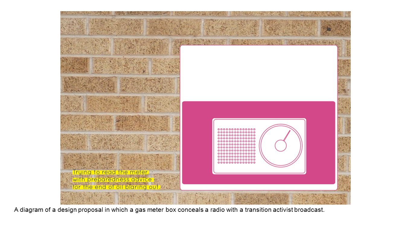 A diagram of a design proposal in which a gas meter box conceals a radio with a transition activist broadcast.