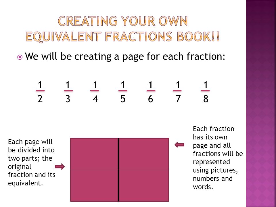  We will be creating a page for each fraction: 1111111 2345678 Each fraction has its own page and all fractions will be represented using pictures, n