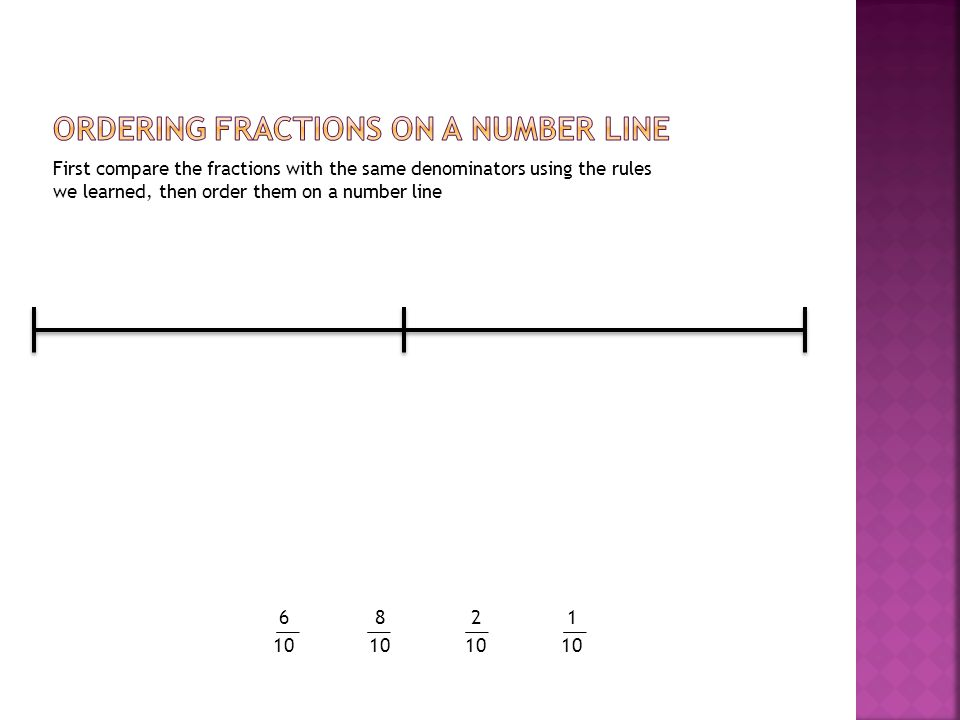 First compare the fractions with the same denominators using the rules we learned, then order them on a number line 6821 10101010