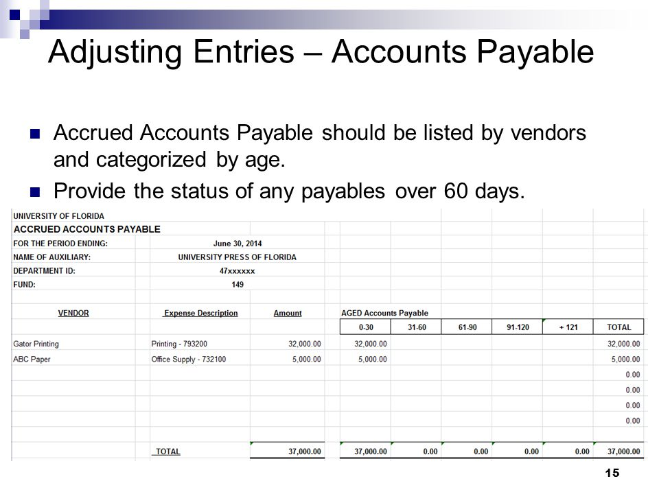 15 Adjusting Entries – Accounts Payable Accrued Accounts Payable should be listed by vendors and categorized by age.