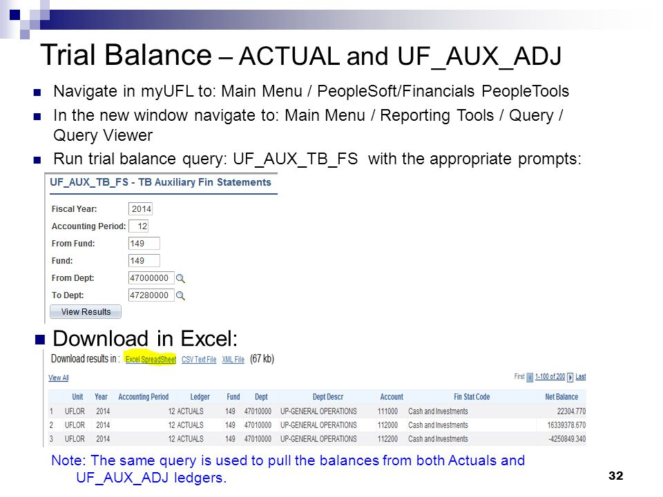 32 Trial Balance – ACTUAL and UF_AUX_ADJ Navigate in myUFL to: Main Menu / PeopleSoft/Financials PeopleTools In the new window navigate to: Main Menu