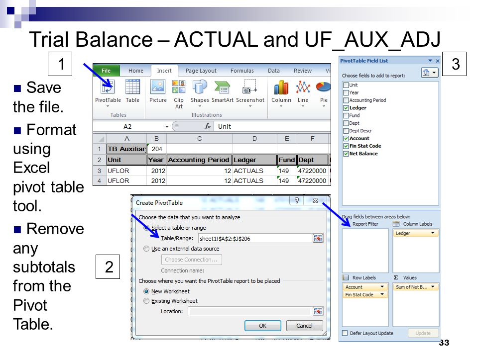 33 Trial Balance – ACTUAL and UF_AUX_ADJ Save the file. Format using Excel pivot table tool. Remove any subtotals from the Pivot Table. 1 3 2