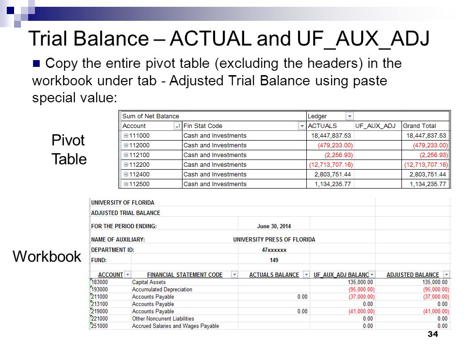 34 Trial Balance – ACTUAL and UF_AUX_ADJ Copy the entire pivot table (excluding the headers) in the workbook under tab - Adjusted Trial Balance using
