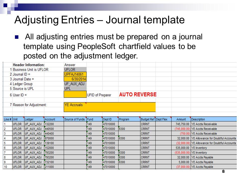 9 Adjusting Entries – Journal Mask Use the appropriate journal mask (3 letters) followed by AJ, year, month and 1 thru 9: UPFAJ14061 UPFAJ14062