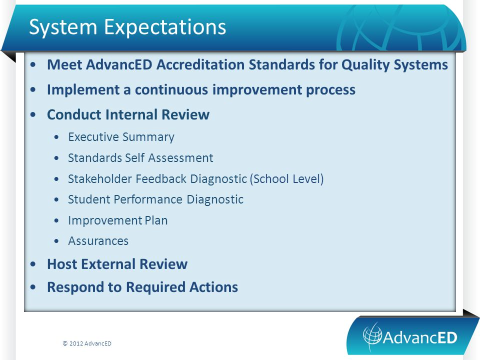 System Expectations Meet AdvancED Accreditation Standards for Quality Systems Implement a continuous improvement process Conduct Internal Review Execu