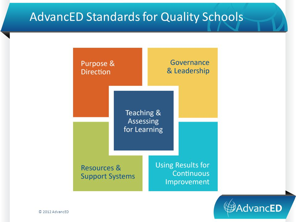 AdvancED Standards for Quality Schools © 2012 AdvancED