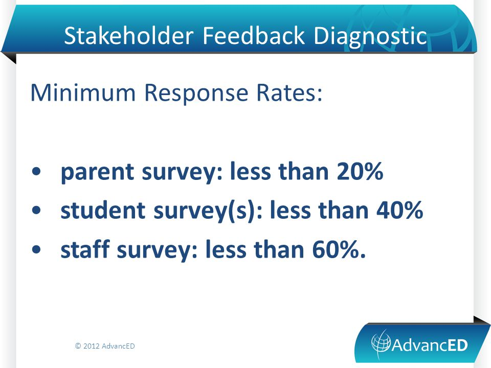 Stakeholder Feedback Diagnostic Minimum Response Rates: parent survey: less than 20% student survey(s): less than 40% staff survey: less than 60%.