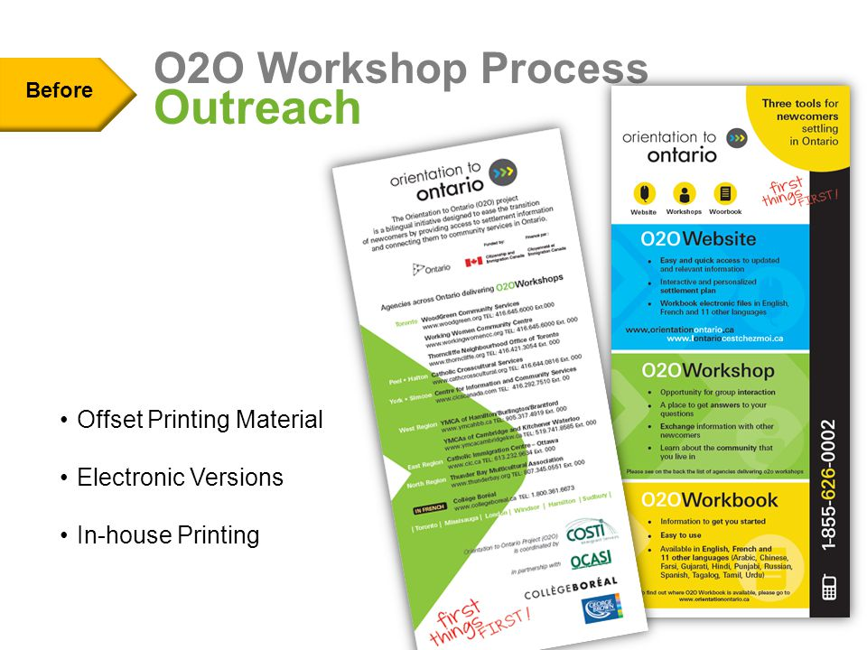 Funded by / Financé par Outreach O2O Workshop Process Before Offset Printing Material Electronic Versions In-house Printing