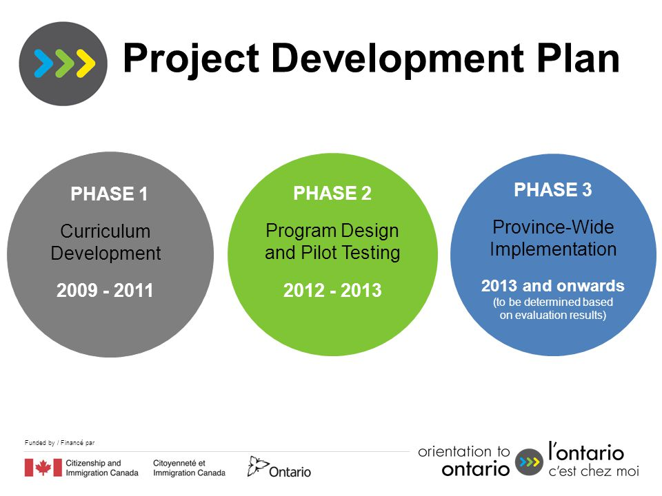 Funded by / Financé par Curriculum Development 2009 - 2011 PHASE 2 Program Design and Pilot Testing 2012 - 2013 PHASE 3 Province-Wide Implementation 2