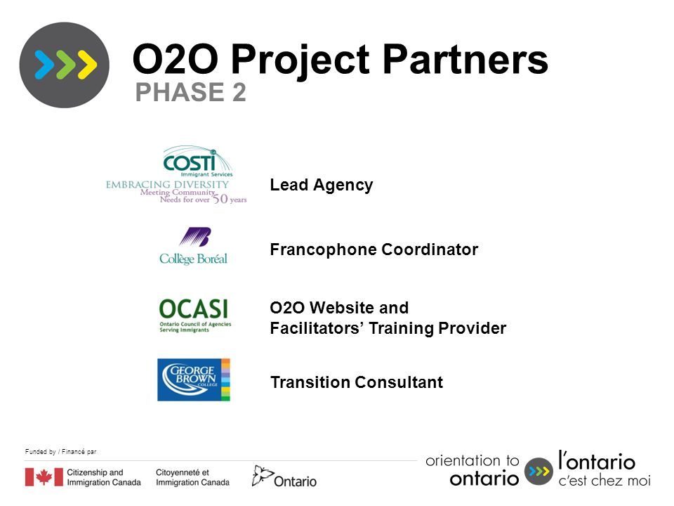 Funded by / Financé par Broad overview of the settlement process Referrals can be made to other workshops or to settlement counsellors for participants who are interested in exploring other topics O2O Workshop Workshop Outline