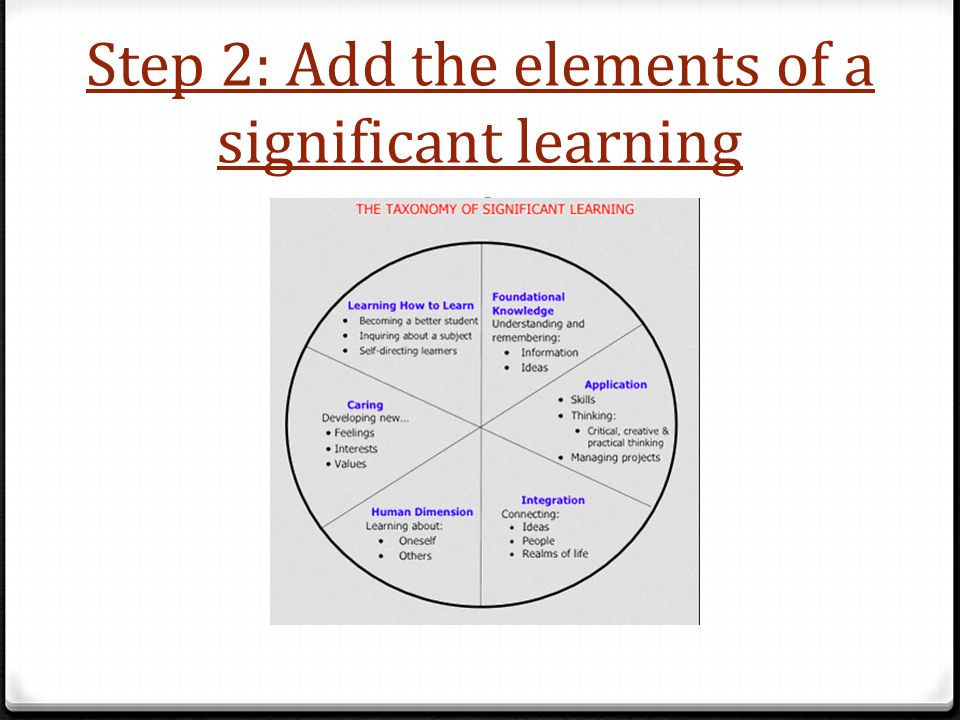 Step 2: Add the elements of a significant learning Step 2: Add the elements of a significant learning experience.