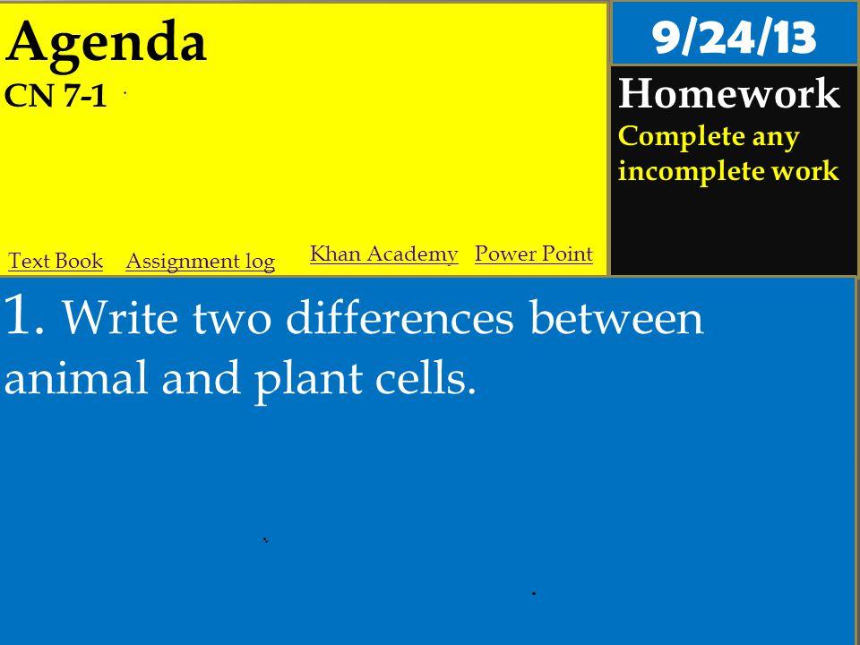 Agenda CN 7-1 Homework Complete any incomplete work 1.