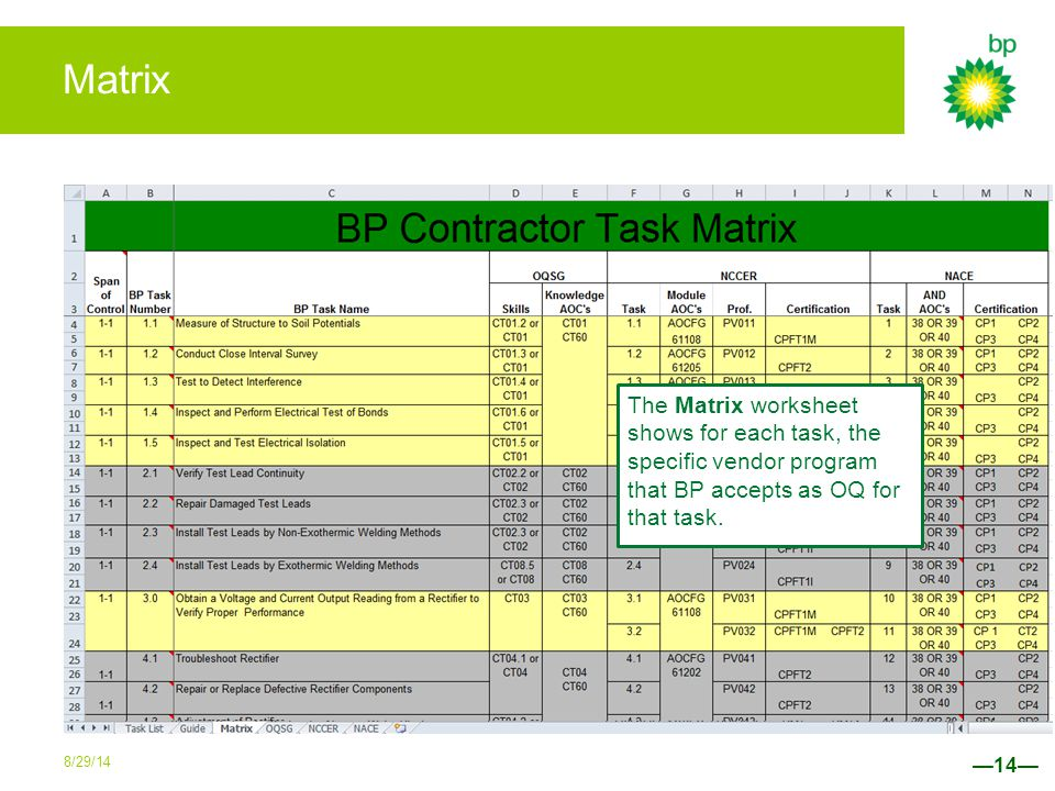 Matrix —14— The Matrix worksheet shows for each task, the specific vendor program that BP accepts as OQ for that task.