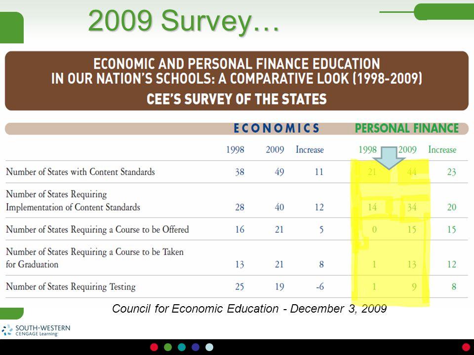 2009 Survey… Council for Economic Education - December 3, 2009