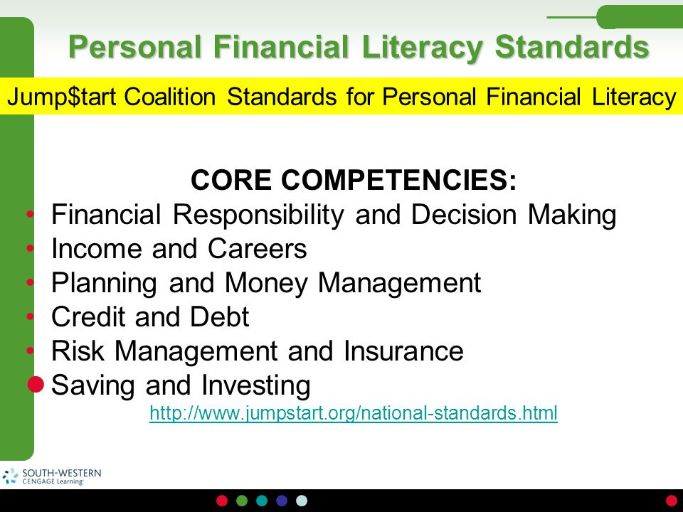 CORE COMPETENCIES: Financial Responsibility and Decision Making Income and Careers Planning and Money Management Credit and Debt Risk Management and I