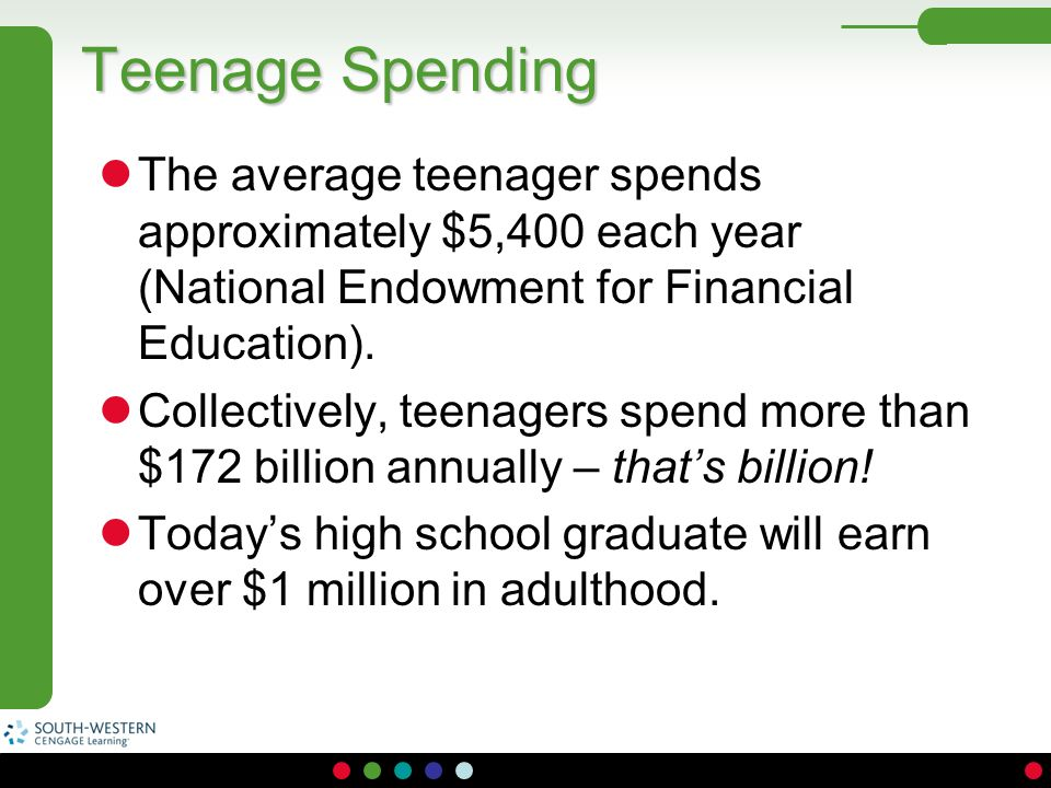 The average teenager spends approximately $5,400 each year (National Endowment for Financial Education). Collectively, teenagers spend more than $172